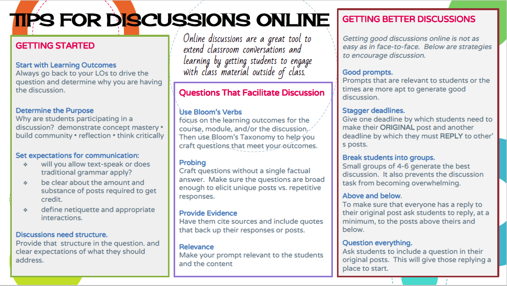 Tips For More Effective Online Discussions