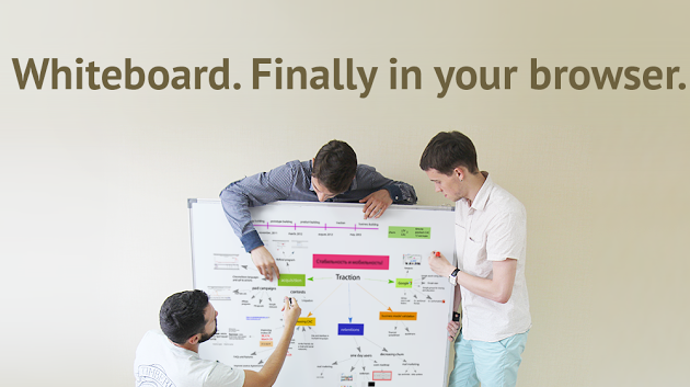 Online Collaboration with RealTimeBoard