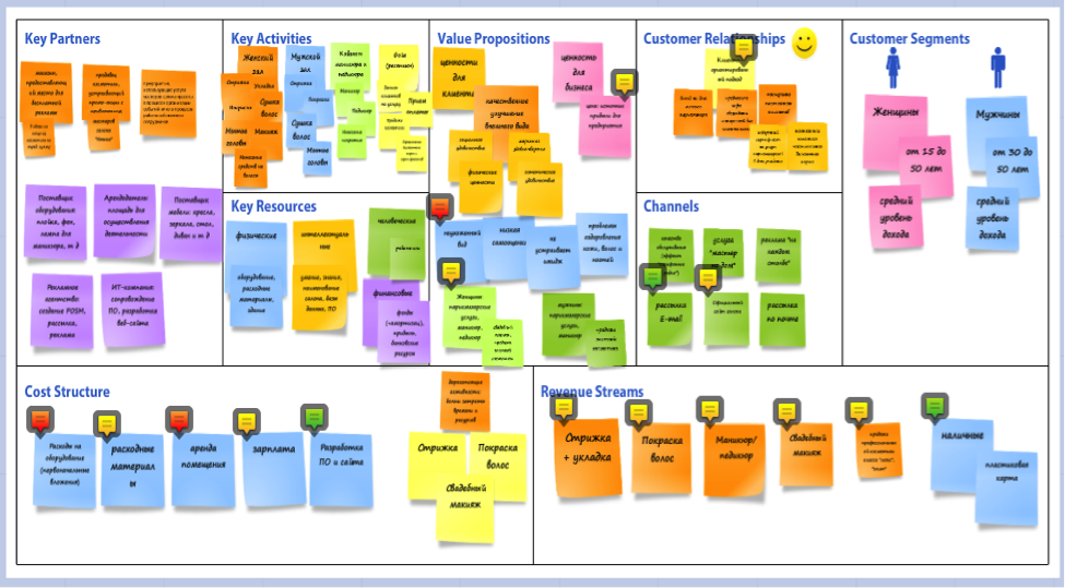Use digital sticky notes with Real Time Board