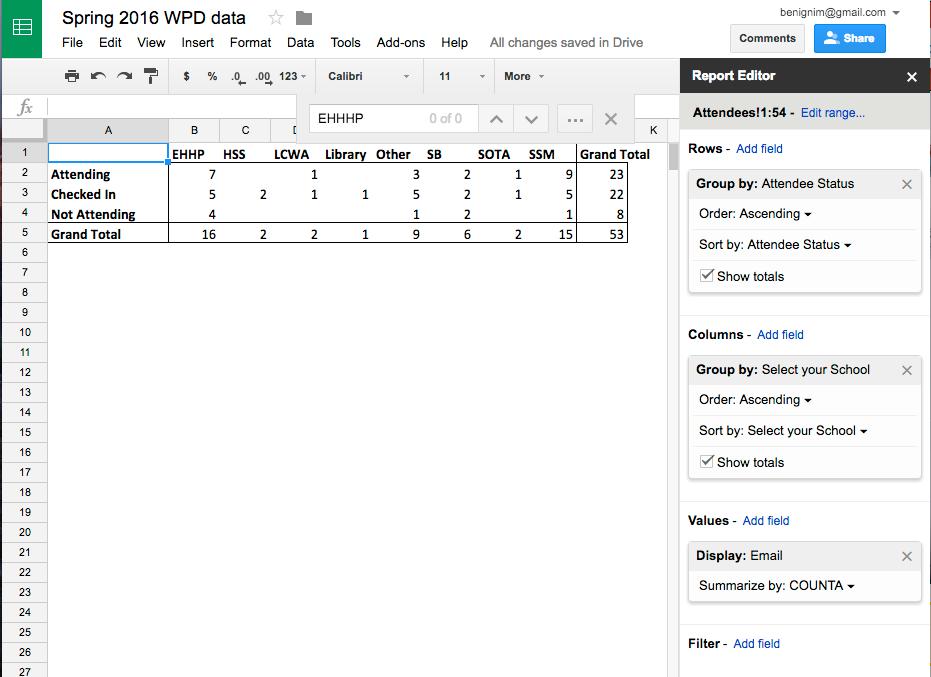screenshot of the pivot table