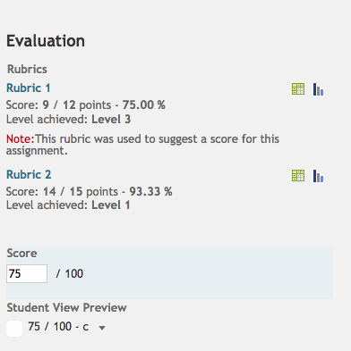 Two graded rubrics with the score from the first one transferred