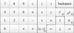 smaller keypad