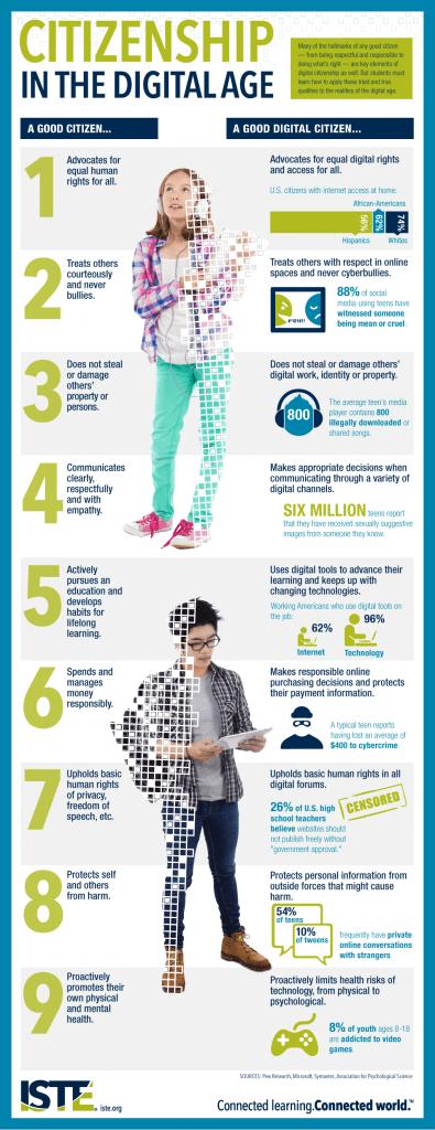 digital-citizen_infographic_final