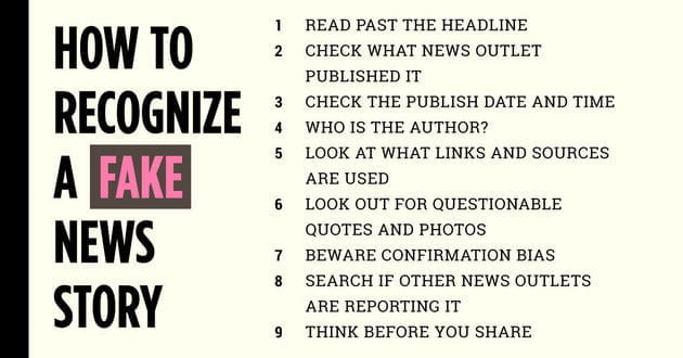 Media literacy chart from Huffington post.