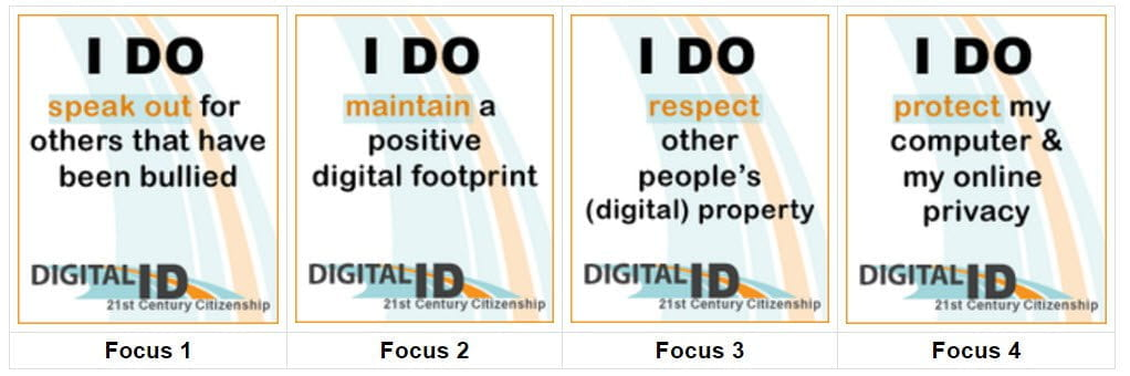 Digital ID Project's 4 digital citizenship foci – BY NC SA