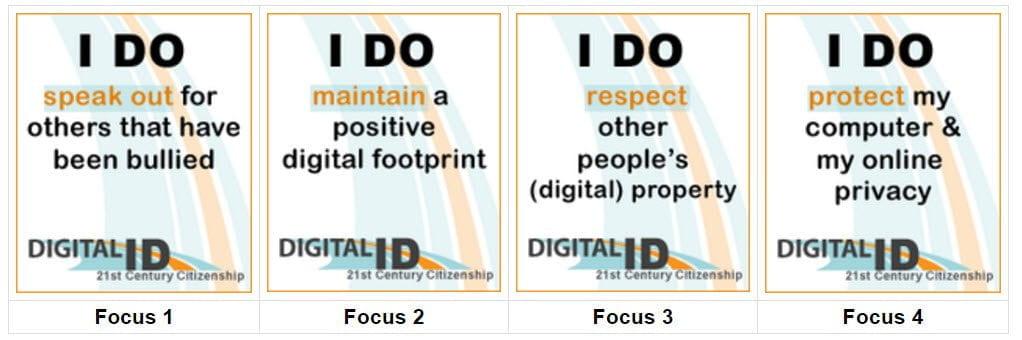 Digital ID Project's 4 digital citizenship foci – BY NC SA