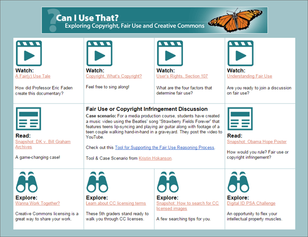 Can I use that? Hyperdoc