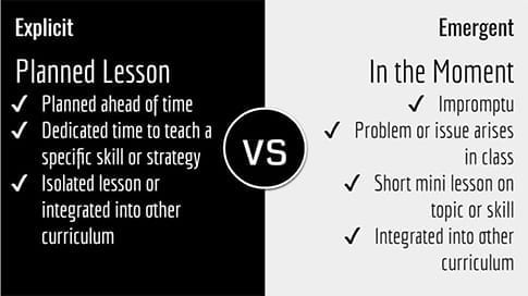 planned lesson vs. in the moment