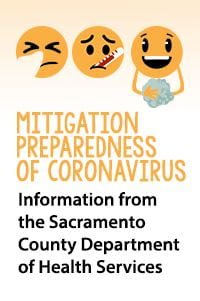 Mitigation Preparedness of Coronavirus