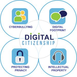 4 themes of digital citizenship