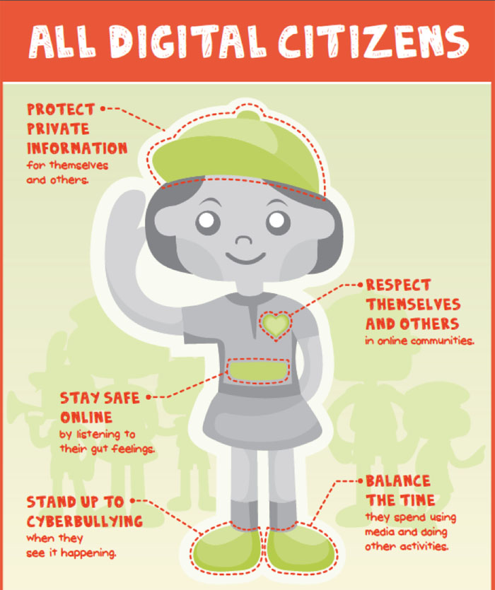 all digital citizens poster