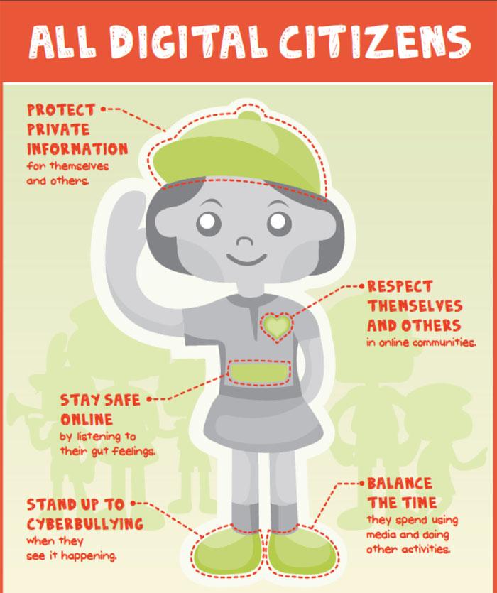 all digital citizens poster