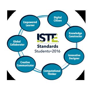 ISTE standards image
