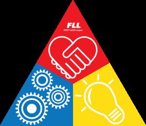 FLL full triangle