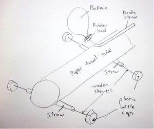 Sketch for balloon powered car design