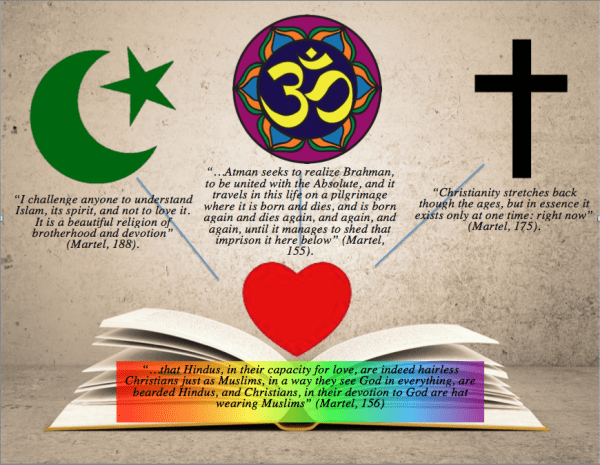 Religions One And The Same Poster