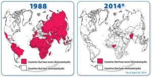 Two word maps showing areas affected by polio in 1988 and 2014. While large swaths of the world are covered in 1988, by 2014, there are only two obvious pockets.