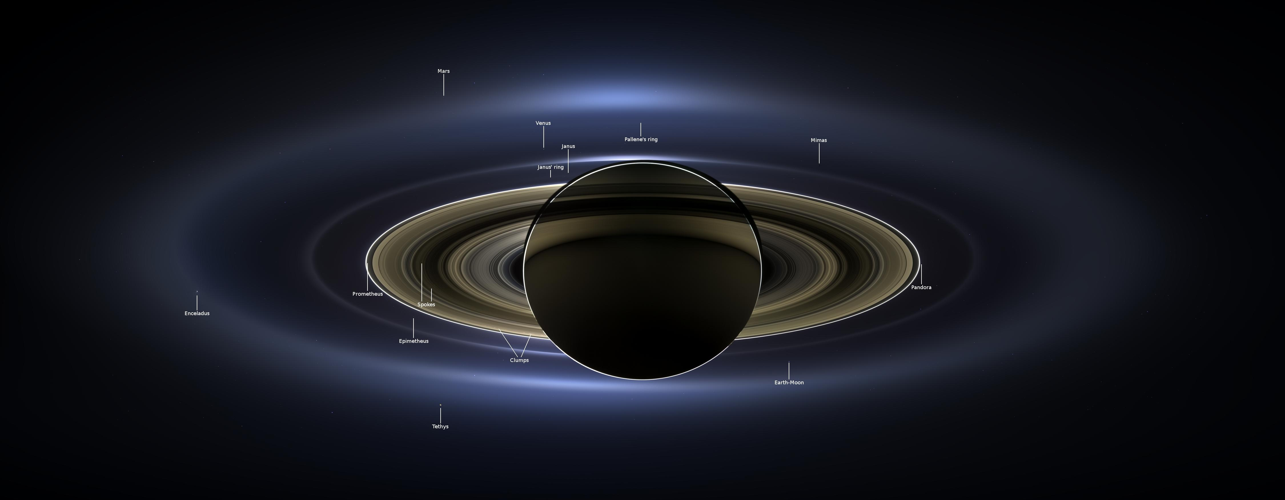 Saturn is seen as a black circle in the center with the rings backlit by the sun. A ring of blue haze reflects sunlight from the inner rings of Saturn. Small dots in the image are seven of Saturn's moons, Mars, Venus, and our own Earth.