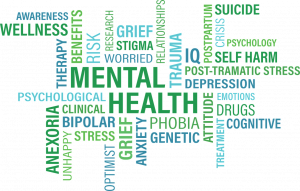 A word cloud in cold colors of words such as attitude, depression, treatment, worried, therapy, mental health and clinical.