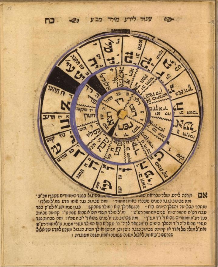 image of a lunisolar calendar -- Eliezer ben Jacob Belin, Sefer Ebronot (The Book of Intercalations).