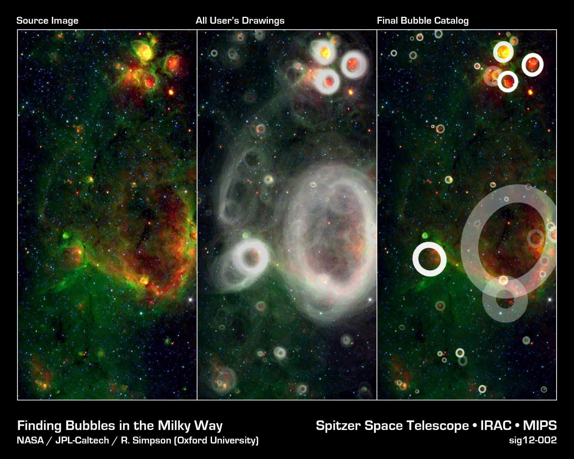 An image of a wispy nebula in our galaxy, mainly green against a black sky. The middle panel marks all user's drawings of where bubbles are, and the right panel marks the final confirmed bubbles.