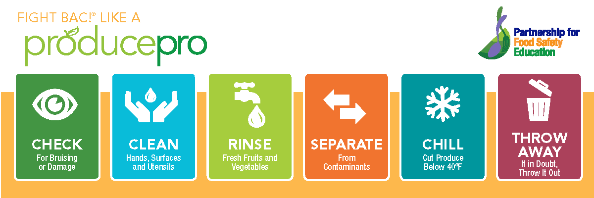 The image shows six boxes each with a tip for safe food consumption: Check, Clean, Rinse, Separate, Chill and Throw away.