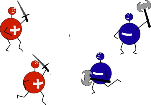 A cartoon depicting a positive and negative ion, both simply drawn with a sword and battle axe.