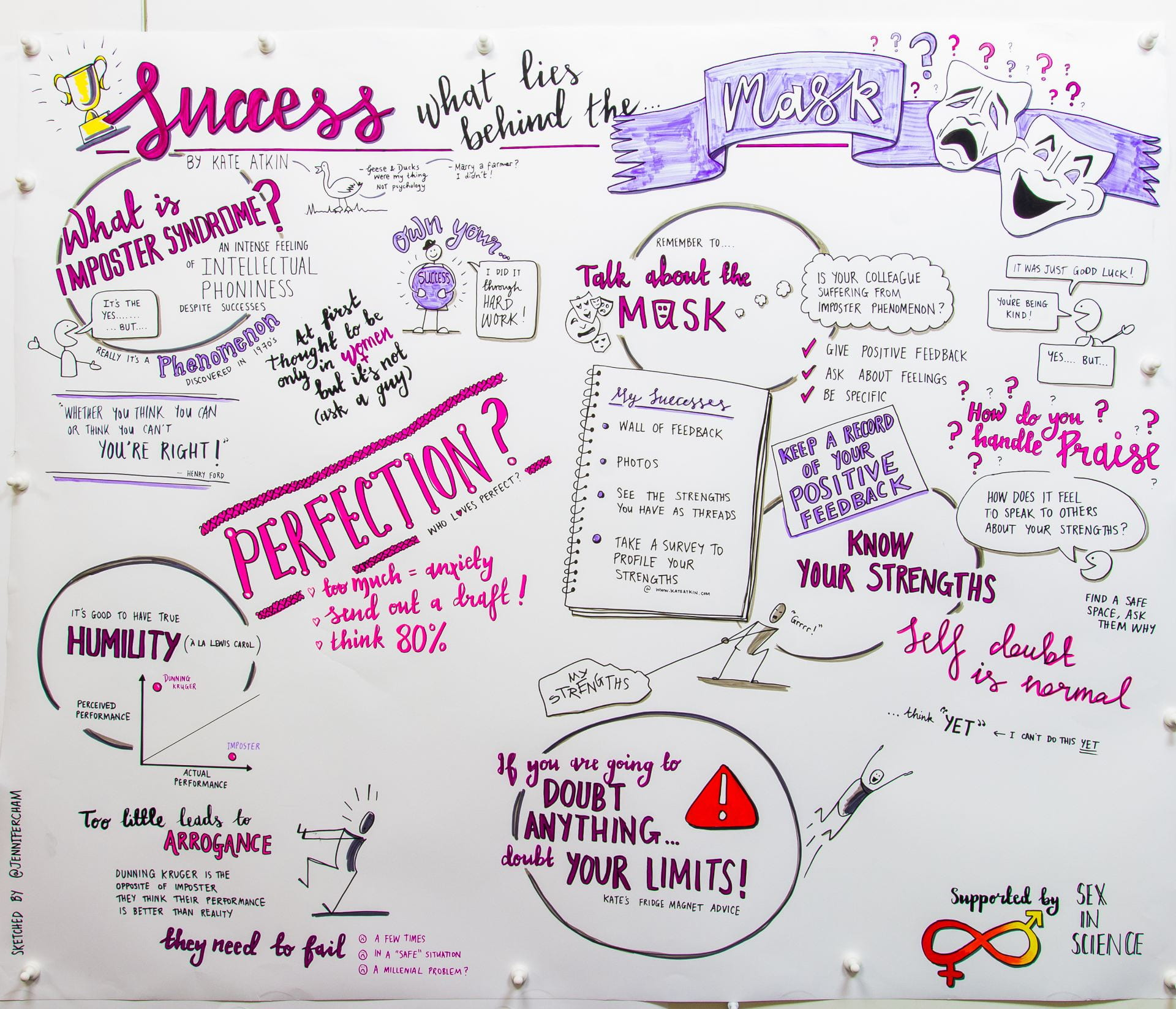 """A white poster filled with information about potential coping strategies for imposter syndrome, all written in various shades of purple, pink, and red. The title of the poster is """"Success: What Lies behind the Mask."""""""