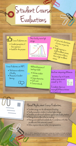 Infographics about course evaluations