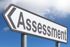 Road sign reading Assessment
