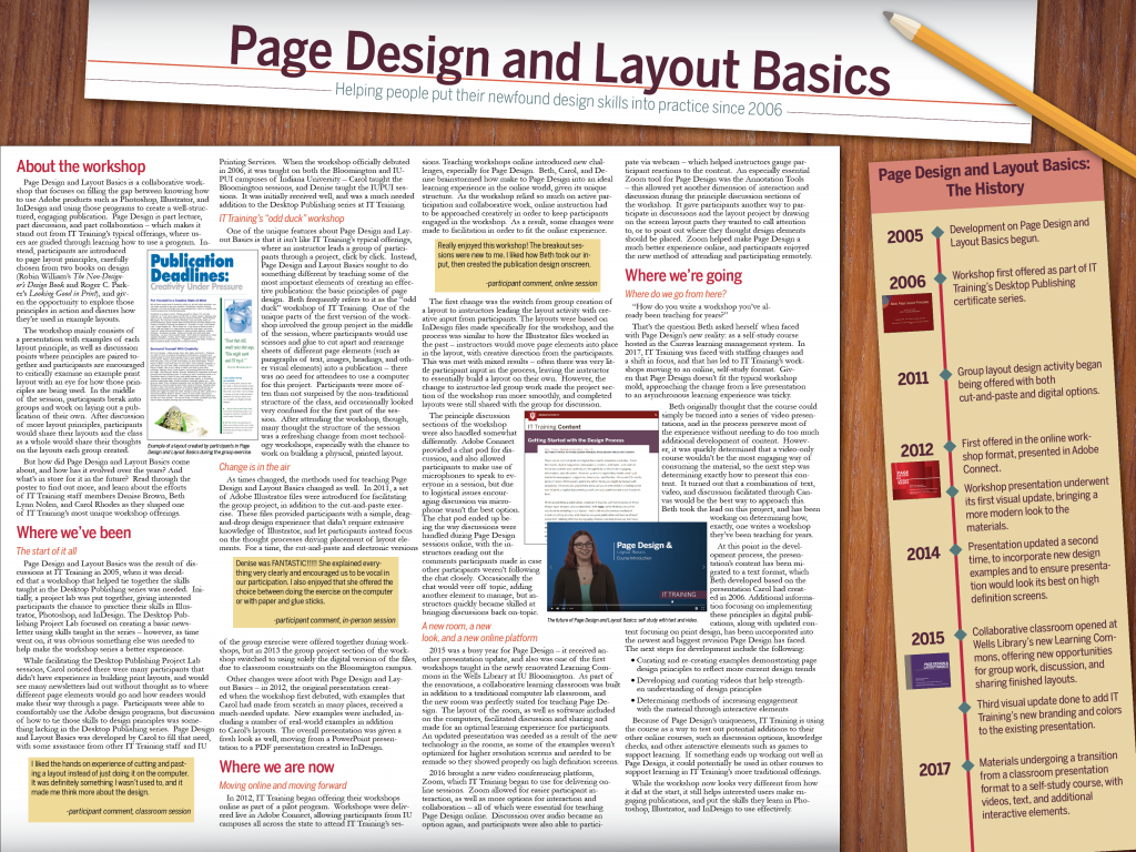 Presentation poster for Page Design and Layout Basics.  Full text of poster follows this image.