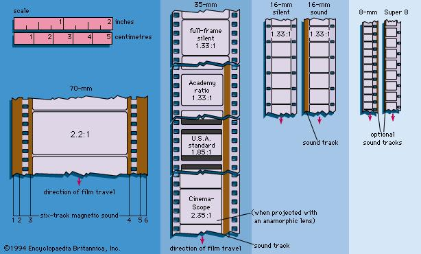 Various film formats from the Encyclopedia Britannica