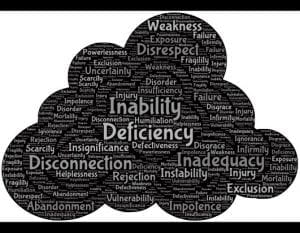 Cloud with words such as Inability, Deficiency, Disconnection, Helplessness, Rejection, Weakness, Disorder, Injury Scarcity Abandonment, Instability, Rejection.