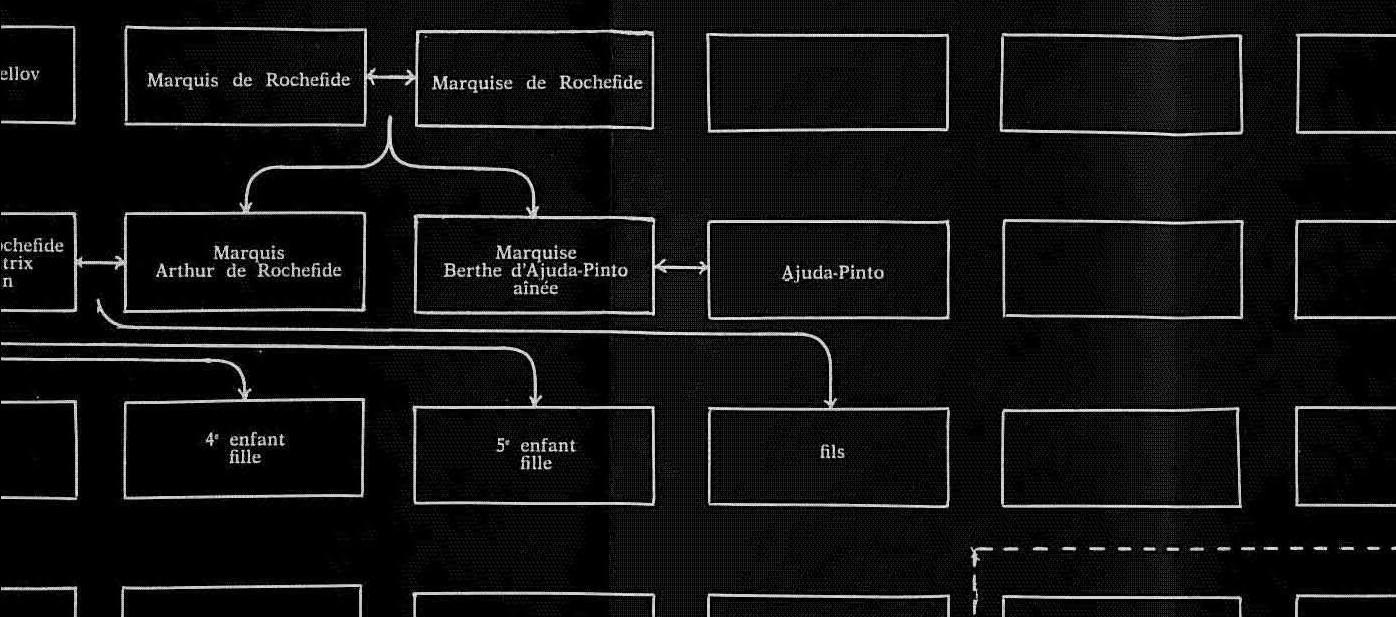 Mapping Balzac