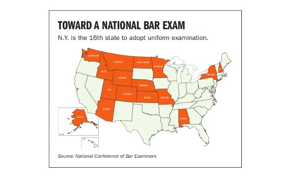 The Uniform Bar Exam Comes to New York in July – Pace Law