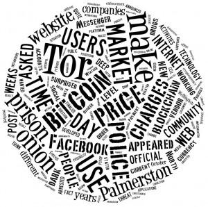 Tor_Wordmap
