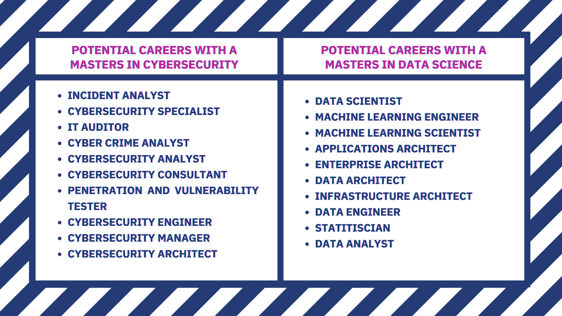 cybersecurity – Seidenberg School News