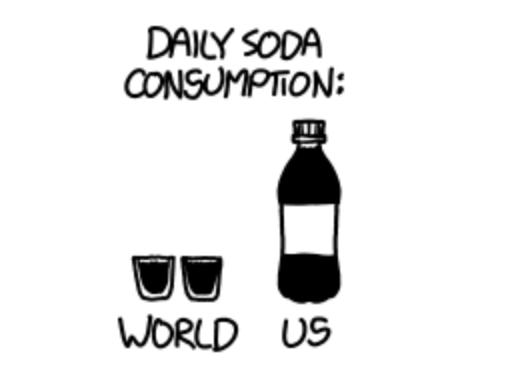 Soda Planet