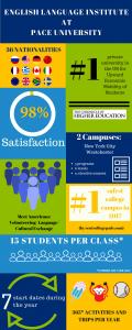 ELI Infographic