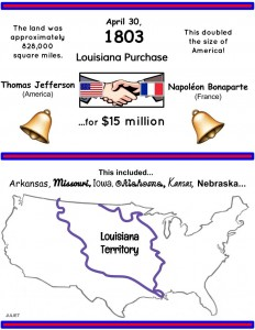 Louisiana Purchase -- infographic