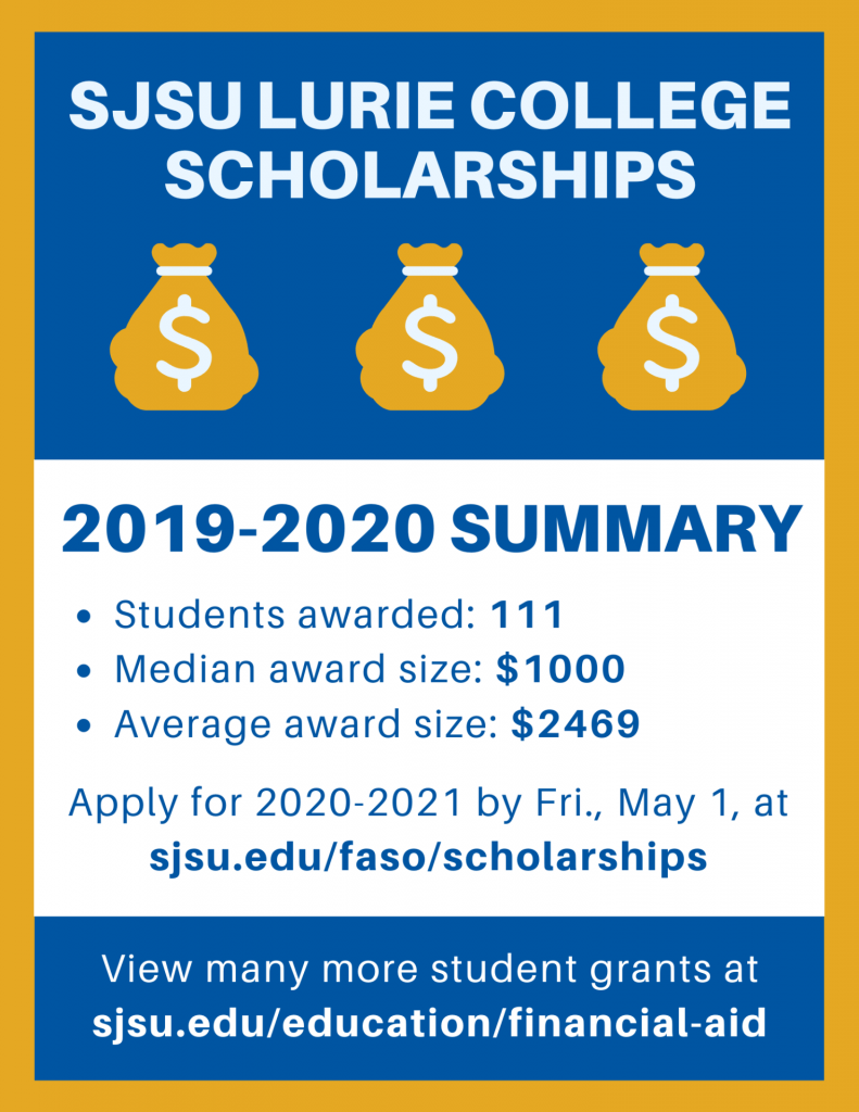 2020-2021 SJSU Lurie College of Education Scholarships
