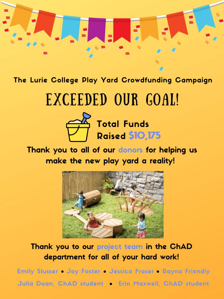 SJSU Lurie College of Education Child Development Preschool Play Yard Crowdfunding Campaign
