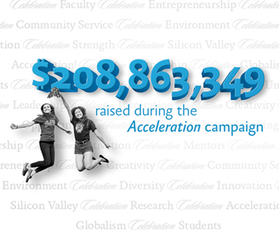$208,863,349 raised during the Acceleration Campaign