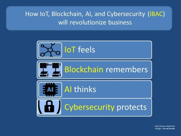 An image depicts the hot tech trends of 2019: Internet of Things, Blockchain, AI, and Cybersecurity. Infographic courtesy of Ahmed Banafa.