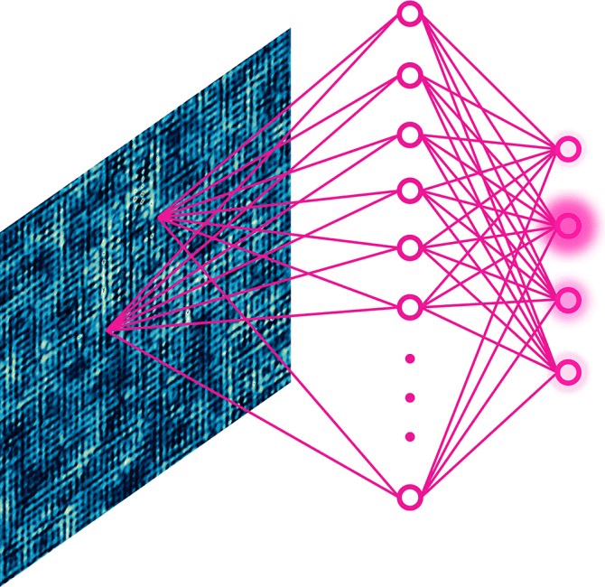 Fully-connected artificial neural networks are used to analyze ripple in electronic density in experimental images. Image courtesy of Cornell University.