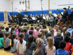 First grade students listening to concert band in gymnasium