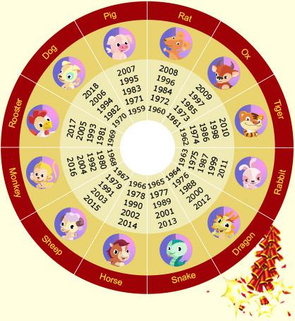 image info - Chinese New Year 1998