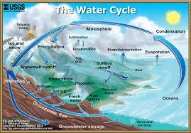 hydrosphere2