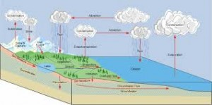 hydrosphere3