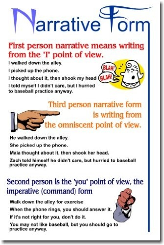 forms of narrative writing Narrative form refers to an expository (descriptive) writing approach that discloses details of an act, event or phenomenon it tells a story meant to lead the reader.